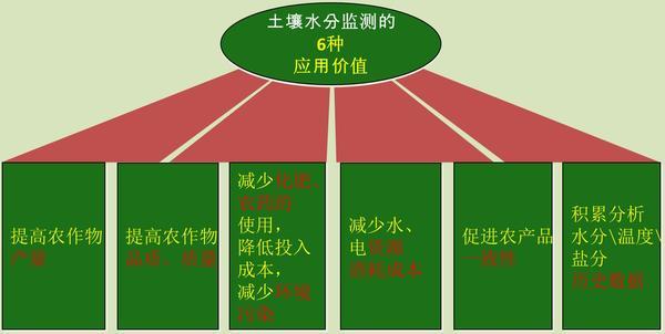 6中作用.jpg