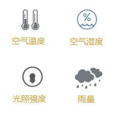 監測要素1.jpg