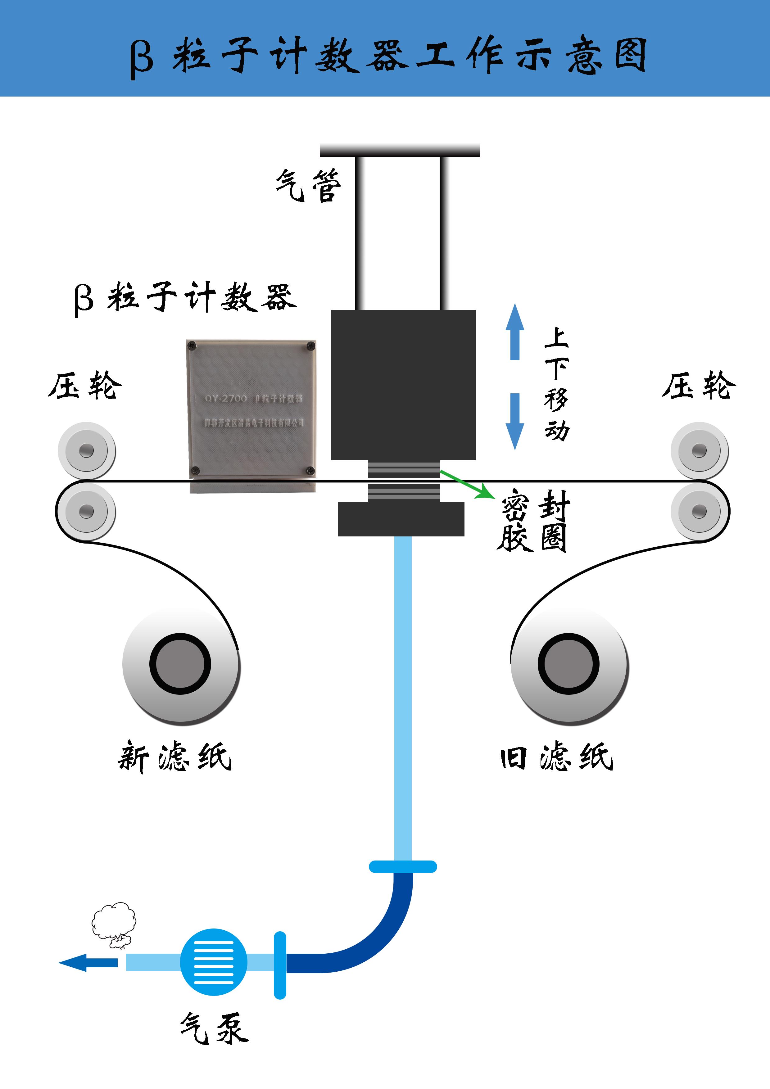 貝塔粒子示意圖.jpg