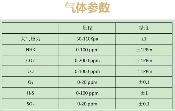 氣體參數.jpg