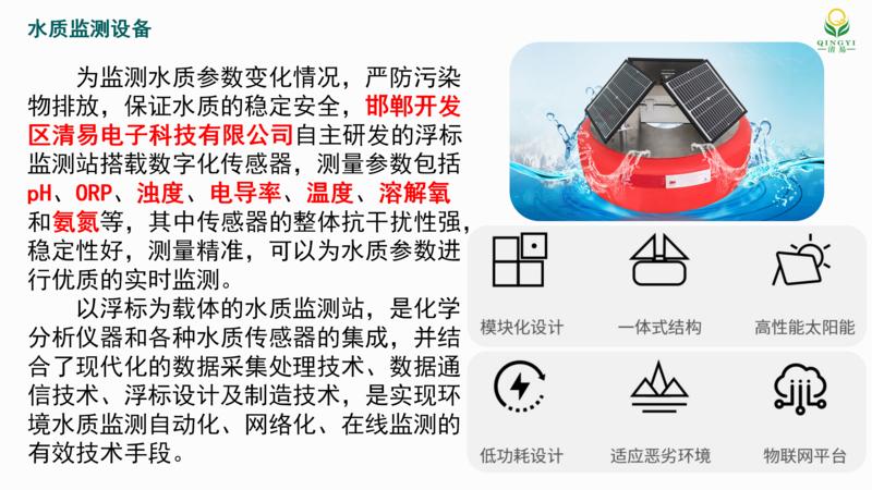 浮标水质  邯郸2_04.png