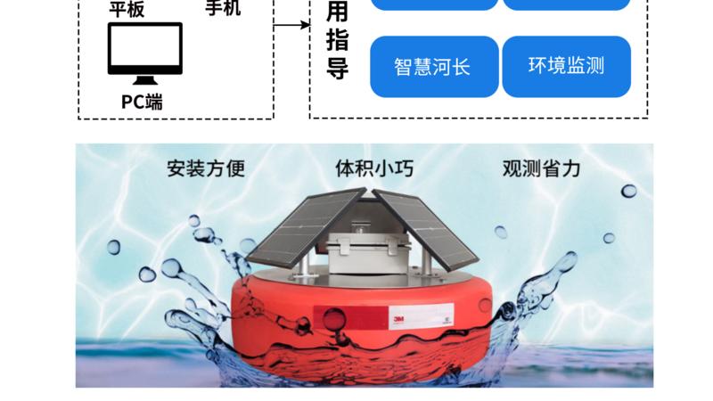 浮标水质  邯郸2_09.png