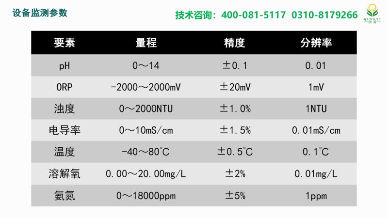 浮标水质  邯郸2_06.png