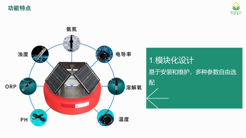 浮标水质  邯郸2_10.png