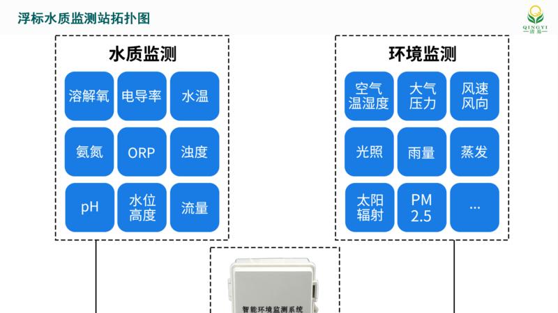 浮标水质  邯郸2_07.png