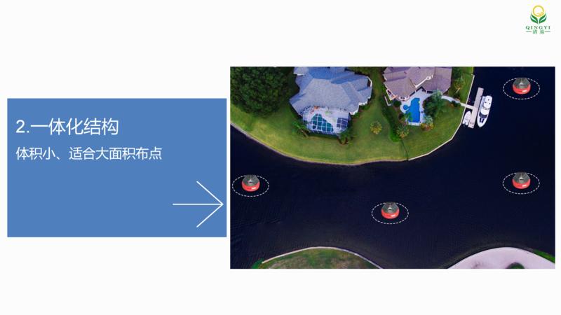 浮标水质  邯郸2_11.png