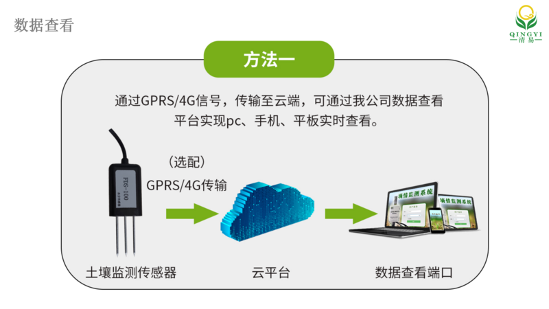 土壤氮磷钾 邯郸_10.png