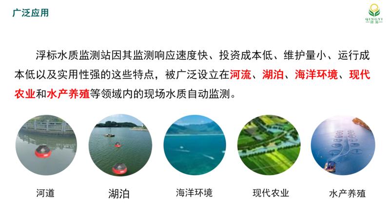浮标水质  邯郸2_14.png