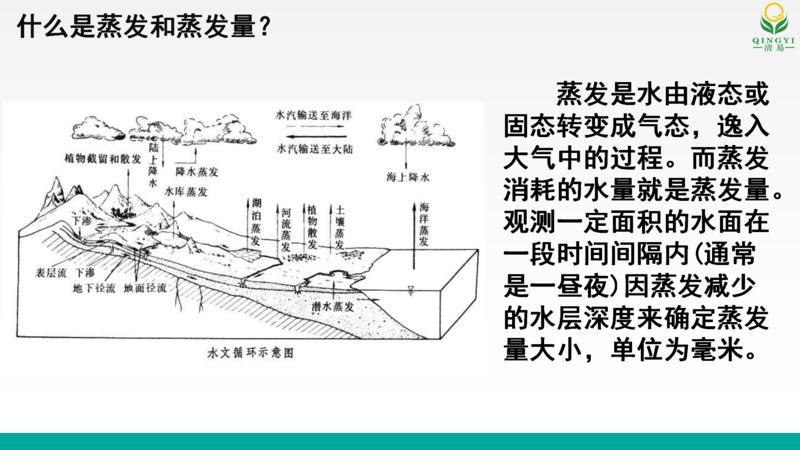 蒸发传感器 邯郸_01.png