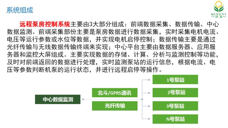 泵房控制系统 邯郸_05.png