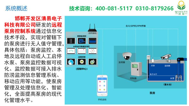 泵房控制系统 邯郸_04.png