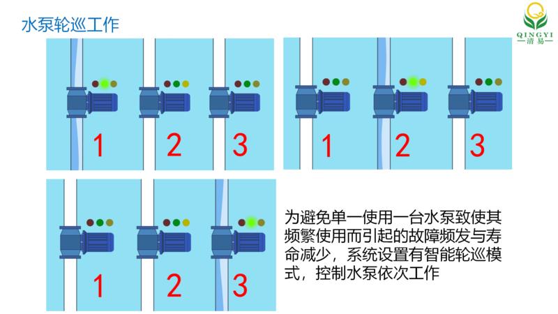 泵房控制系统 邯郸_13.png