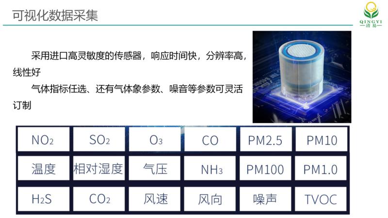 网格化空气质量站_05.png