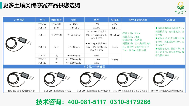 FD-350 土壤水分傳感器_11.png