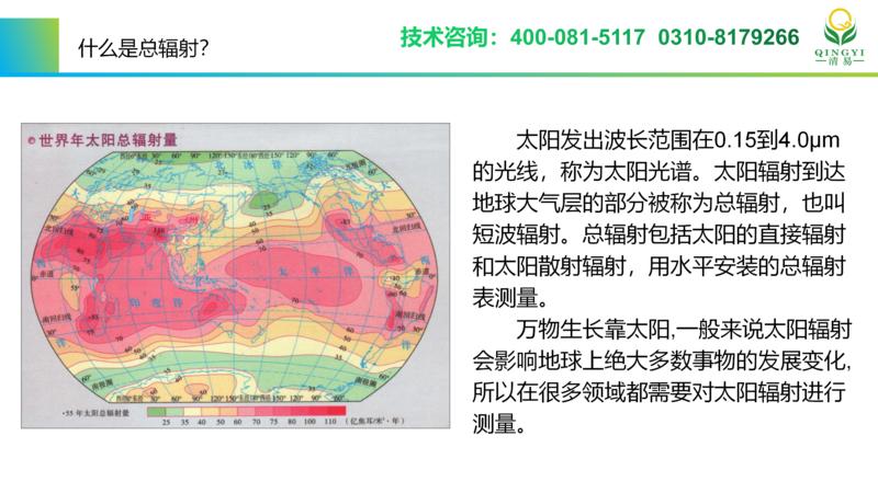 太阳辐射 邯郸_02.png