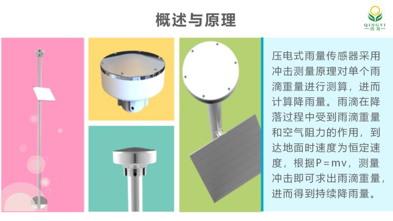 压电式雨量传感器  邯郸_02.png