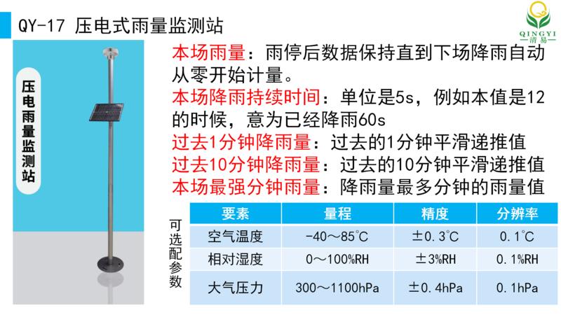雨量监测设备 邯郸_14.png