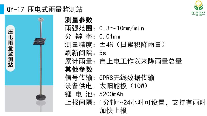 雨量监测设备 邯郸_13.png