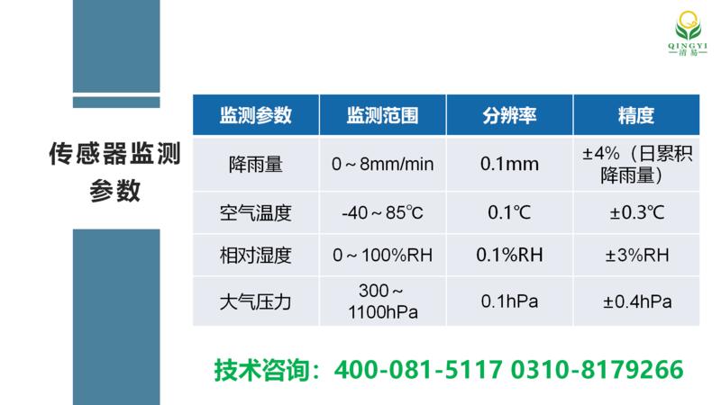 压电式雨量传感器  邯郸_12.png