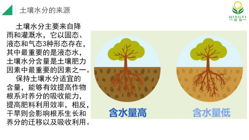 土壤水分测量仪 邯郸_02.png