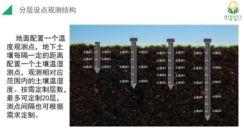 土壤水分测量仪 邯郸_05.png