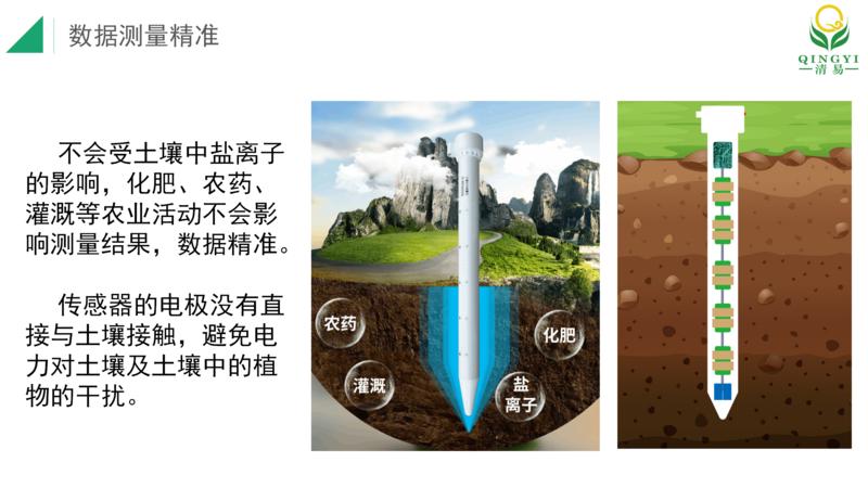 土壤水分测量仪 邯郸_11.png