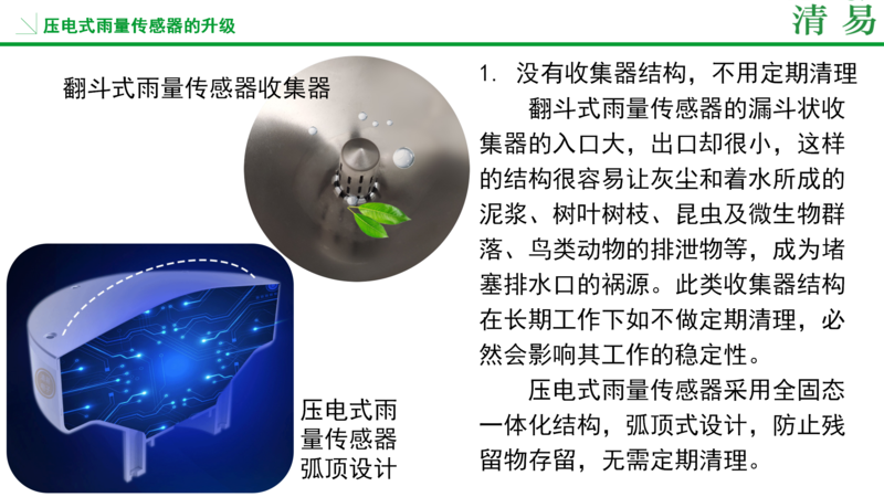 压电雨量监测站  邯郸_03.png
