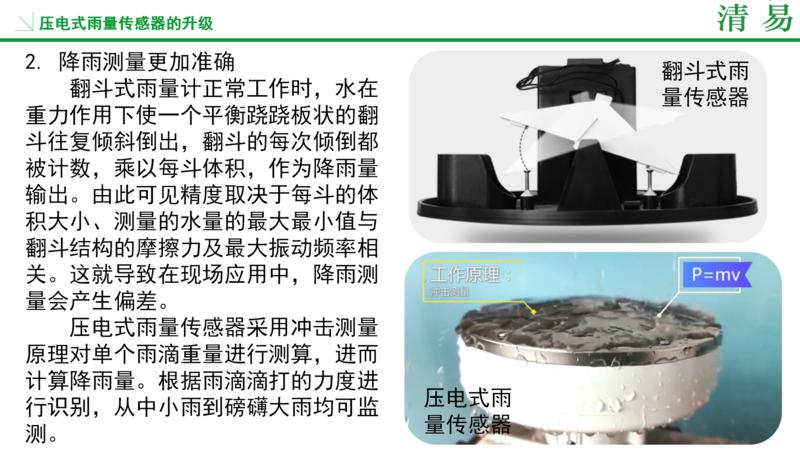 压电雨量监测站  邯郸_04.png