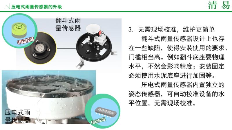 压电雨量监测站  邯郸_05.png