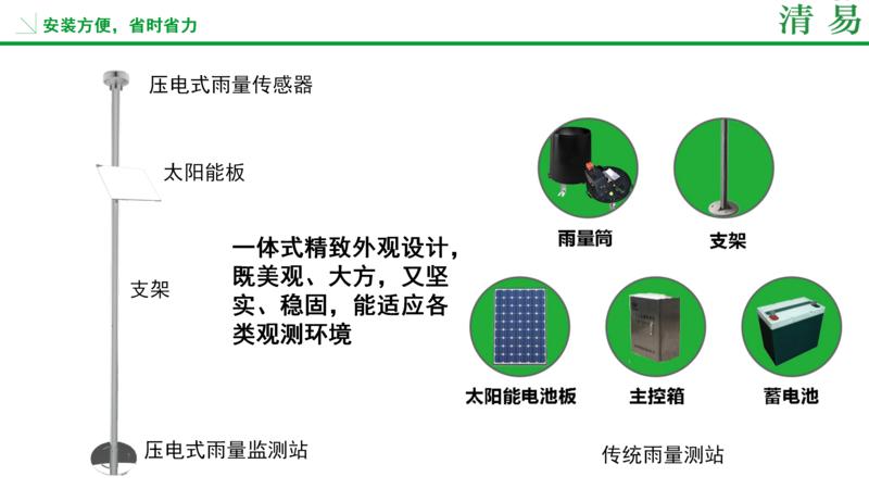 压电雨量监测站  邯郸_07.png