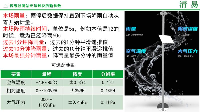 压电雨量监测站  邯郸_11.png